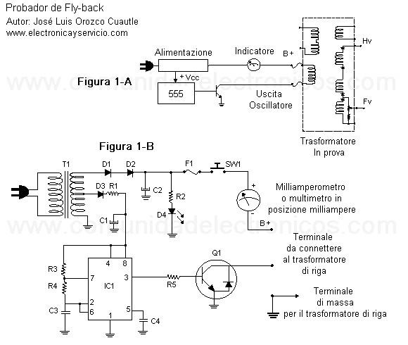Schema Elettrico Per Yard : Apparecchio per la prova dei trasformatori di riga